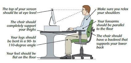 Poor Posture, Poor Health
