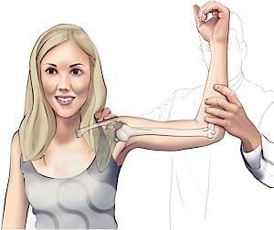 shoulder apprehension position